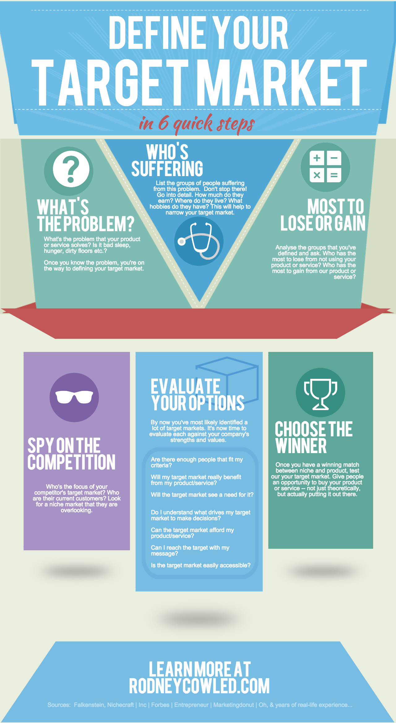 6 Easy Steps to Define Your Target Market [Infographic ...